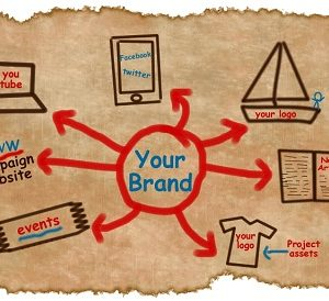 Brand Awareness la gi