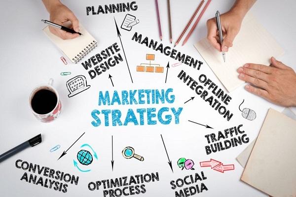 kế hoạch digital marketing mẫu